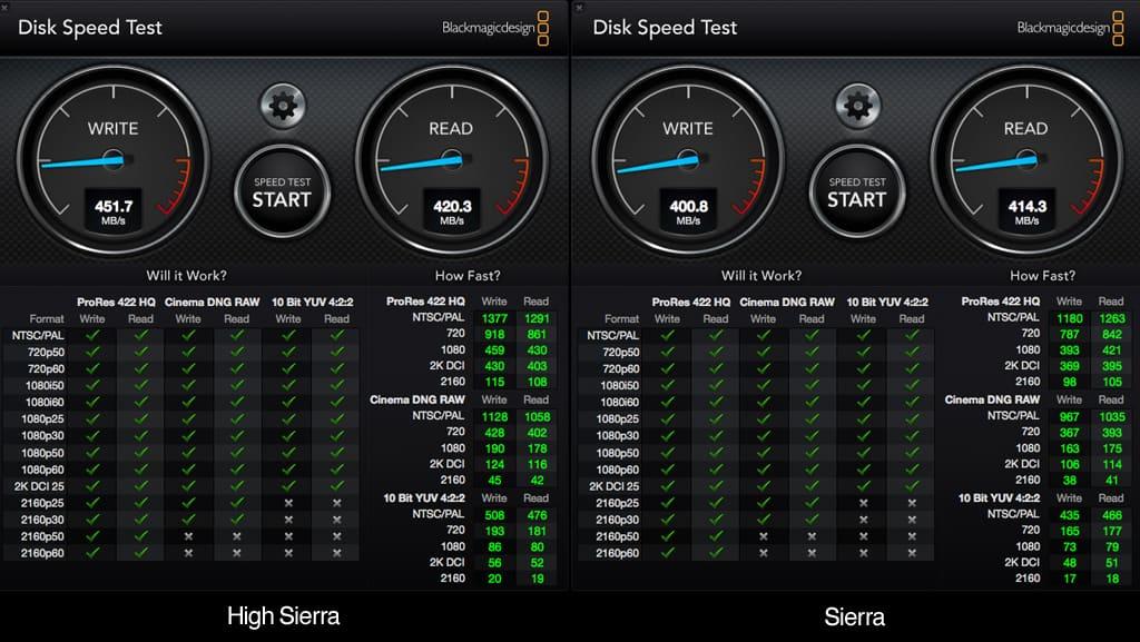 Black Magic Disk Speed Test macOS High Sierra